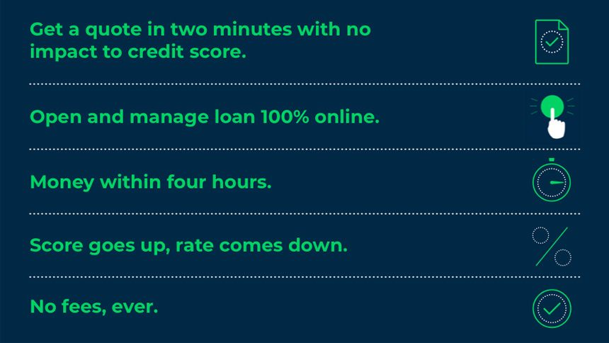 Say hello to LiveLend - A fair and flexible way to borrow up to £12,000